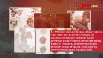 8 Fakta Catatan FAO: Serangan Corona VS Perang Dunia II - JPNN.com