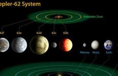 Temukan Planet Sepupu Bumi, NASA Pastikan tak Layak Huni - JPNN.com