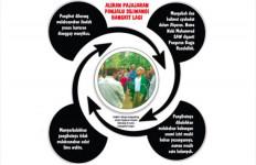Selain Larang Puasa, Aliran Ini Ubah Syahadat dan Ganti Nabi Muhammad - JPNN.com