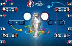 Jadwal Siaran TV Babak Perempat Final Euro 2016, Klik di Sini - JPNN.com