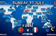 Inilah Jadwal Siaran Langsung TV Final Euro 2016 di Indonesia dan Seluruh Dunia - JPNN.com