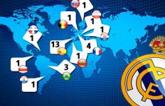 Skuat Madrid di Pramusim Mewakili Dunia Mini, Ini Buktinya - JPNN.com