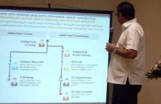 IPC Fokus Garap Modernisasi Pelabuhan - JPNN.com