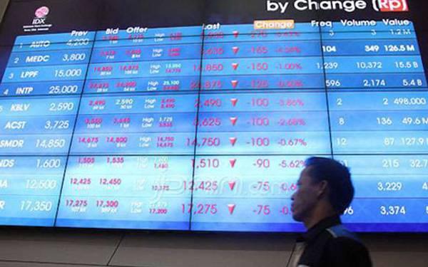 Ambil Untung, Investor Asing Jual Saham Big Cap - JPNN.com