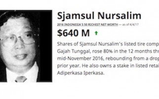 KPK Mau Masukkan Nama Sjamsul Nursalim dan Itjih ke Daftar Buronan - JPNN.com