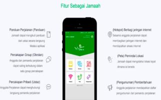 Safar-e, Teknologi Ibadah Haji Umrah Pengganti Tour Guide System - JPNN.com