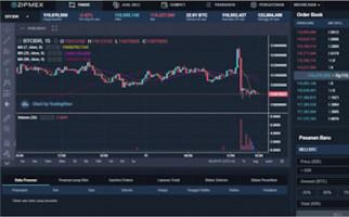 Volume Perdagangan Bursa Kripto Zipmex Raih Rp67 Miliar - JPNN.com