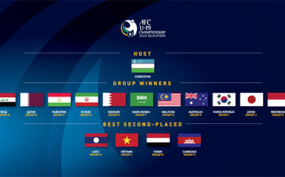 AFC Pastikan Piala Asia U-19 2020 Sesuai Jadwal, Juni Ada Undian - JPNN.com