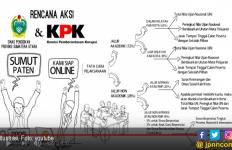 PPDB Online Sumut Sangat Transparan dan Langsung Diawasi KPK - JPNN.com