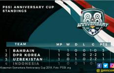 Anniversary Cup 2018: Indonesia di Dasar Klasemen Sementara - JPNN.com