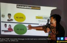 Survei Puskep Unair, Ditentang di Internal, Diragukan Pakar - JPNN.com
