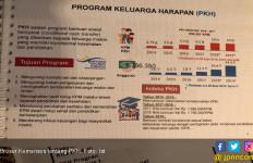 Presiden Jokowi Juga Pakai Jurus ini Memangkas Kemiskinan - JPNN.com