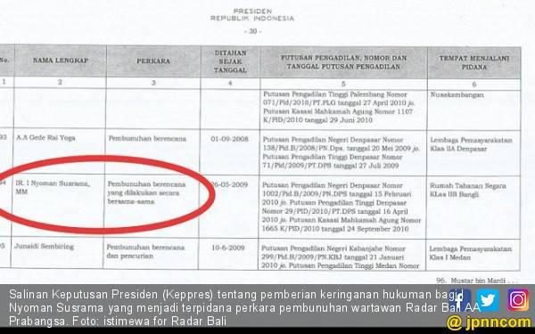 Pembunuh Wartawan Dapat Grasi, Sepertinya Pak Jokowi Kurang Baca - JPNN.com