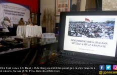 Jokowi Berjaya di Nahdiyin, Prabowo Menang Telak di FPI & PA 212 - JPNN.com