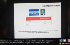 Peringkat Parpol Hasil Survei LSI Denny JA: Perindo di Atas PAN, PPP, Nasdem - JPNN.com