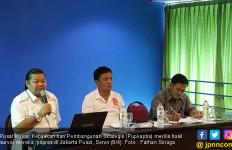 Hasil Survei di Pulau Jawa: Jokowi - Ma'ruf Hanya Menang di Jawa Tengah - JPNN.com