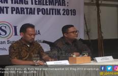 Survei LSI Denny JA: Tiga Partai Ini Untung Besar karena Pilpres - JPNN.com