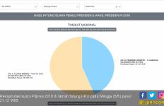 Rekap Situng Dekati 70%, Selisih Suara Jokowi Vs Prabowo Sudah 13 Juta - JPNN.com