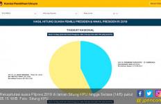 Selamat Pagi! Suara Prabowo - Sandi Dekati 54 Juta, tetapi Masih Kalah 15,6 Juta - JPNN.com