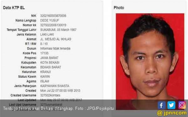 Diduga Terkait Terorisme, Dede Yusuf Disergap Densus 88 Antiteror - JPNN.com