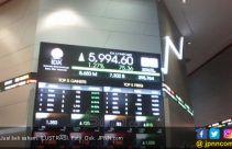 Saham di Wall Street Tengkurap imbas Penyerangan ke Kilang Minyak Saudi - JPNN.com