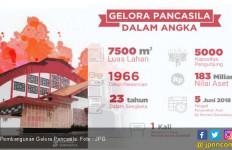 Dana Rp 3 Miliar Siap untuk Gelora Pancasila - JPNN.com