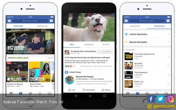 Nonton Video di Facebook Watch Melonjak 80 Persen, Masih Kalah dari Youtube - JPNN.com