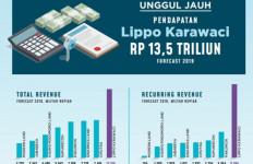 Kinerja Lippo Karawaci Moncer, Seiring Tren Bisnis Properti yang Positif - JPNN.com
