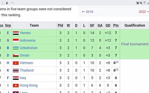 Klasemen Runner Up Terbaik: Timnas U-16 Indonesia Selevel Tim-tim Top Asia - JPNN.com