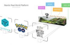 Gim Pokemon GO Akan Bisa Dimainkan di Kacamata AR - JPNN.com