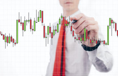 5 Hari Berturut-turut, Saham-saham China Ditutup Melemah - JPNN.com