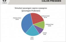 Prediksi Pilpres 2024: Anies-AHY Vs Prabowo-Puan atau Ganjar? - JPNN.com