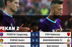 Klasemen Sementara Liga 1 2020: Bali United Tempel PSM di Puncak - JPNN.com