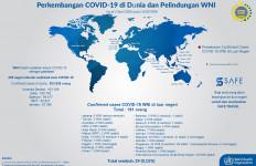 Satu WNI Positif Corona Meninggal Dunia di Singapura - JPNN.com