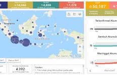 Klasemen Kasus Corona di Indonesia: Jawa Timur Mengerikan - JPNN.com