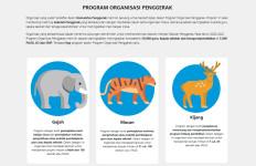 Penjelasan Kemendikbud soal Mundurnya Muhammadiyah dan NU dari Organisasi Penggerak - JPNN.com