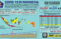 Covid-19 di Indonesia Makin Mengerikan, DPR pun Penasaran - JPNN.com
