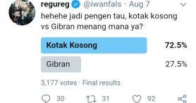 Survei Iwan Fals, Gibran Kalah dari Kotak Kosong dalam Pemilihan Wali Kota Solo