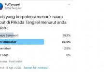 Pilkada Tangsel: Dukungan kepada Azmi Abubakar Ternyata Masih Kuat - JPNN.com