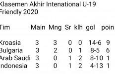 Setelah Tampil di Turnamen Kroasia, Ini Program Timnas U-19 Selanjutnya - JPNN.com