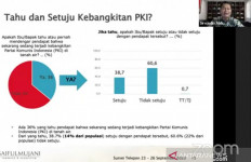 Ada Survei soal Kebangkitan PKI, Lihat Datanya - JPNN.com