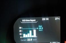 Nissan Kicks e-POWER, SUV yang Irit Bahan Bakar - JPNN.com