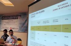 Survei Terbaru Pilkada Surabaya: Eri Cahyadi Unggul Elektabilitas dari Machfud Arifin - JPNN.com