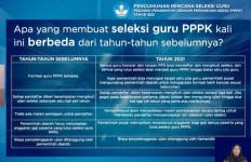 Ini Lima Terobosan Seleksi Guru PPPK 2021 - JPNN.com