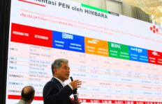 Analisis Ketua Himbara soal Kunci Pertumbuhan Kredit Perbankan - JPNN.com