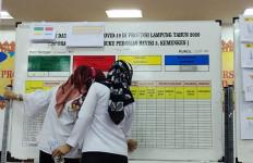 Duh, Kasus Positif Covid-19 di Lampung Terus Meningkat - JPNN.com