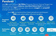 UMKM Makin Maju Berkat Suntikan PEN Bank BJB - JPNN.com