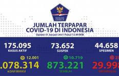 COVID-19 Indonesia Hari Ini Bertambah 12.001 Kasus Baru, DKI Paling Banyak - JPNN.com