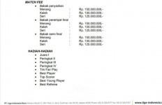 Jumlah Match Fee Piala Menpora 2021 Bikin Pengurus Klub Tertawa - JPNN.com
