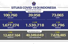 Covid-19 di Indonesia Masih Menggila, Varian Baru Corona Ditemukan di Bali dan Jakarta - JPNN.com